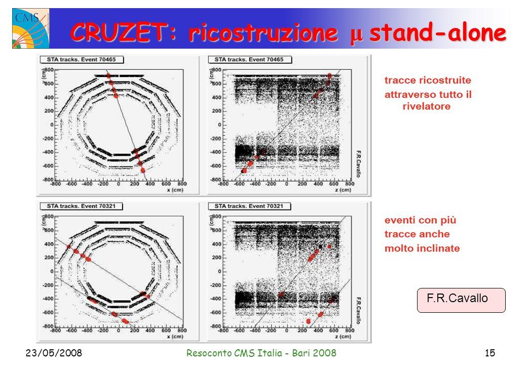 23/05/2008Resoconto CMS Italia - Bari 200815 CRUZET: ricostruzione μ stand-alone F.R.Cavallo