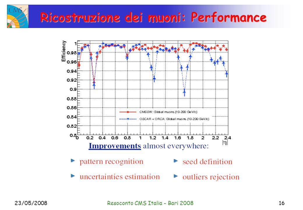 23/05/2008Resoconto CMS Italia - Bari 200816 Ricostruzione dei muoni: Performance