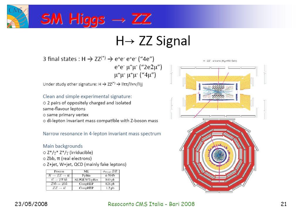 23/05/2008Resoconto CMS Italia - Bari 200821 SM Higgs ZZ