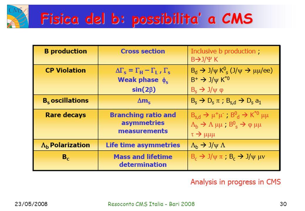 23/05/2008Resoconto CMS Italia - Bari 200830 Fisica del b: possibilita a CMS