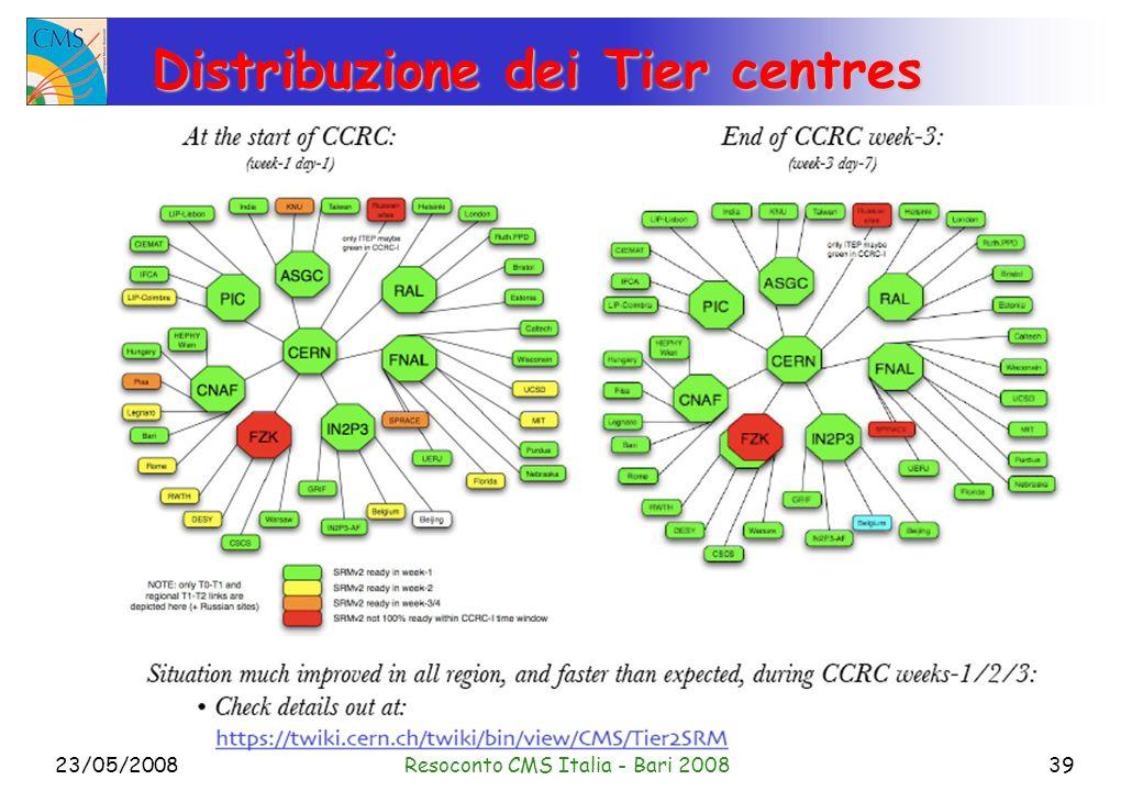 23/05/2008Resoconto CMS Italia - Bari 200839 Distribuzione dei Tier centres