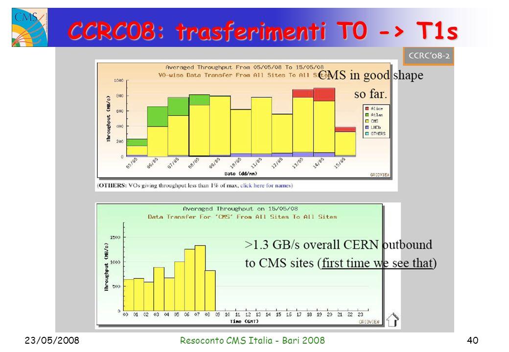 23/05/2008Resoconto CMS Italia - Bari 200840 CCRC08: trasferimenti T0 -> T1s