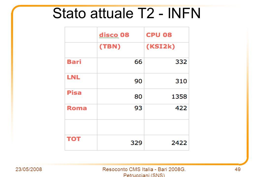 23/05/2008Resoconto CMS Italia - Bari 2008G. Petrucciani (SNS) 49 Stato attuale T2 - INFN