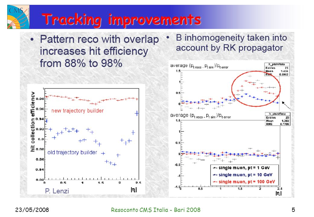 23/05/2008Resoconto CMS Italia - Bari 20085 Tracking improvements
