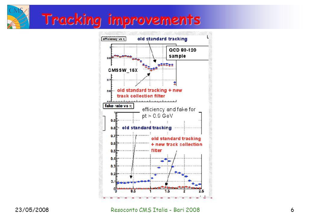 23/05/2008Resoconto CMS Italia - Bari 200817 Conclusioni DPG muon DT: Commissioning terminato 85% del detector acceso, funzionante e integrato in CMS Milioni di eventi presi e analizzati RPC: Il CRUZET è stato il primo banco di prova della catena completa di readout Gli RPC hanno funzionato in maniera affidabile fornendo trigger con elevata efficienza Muon POG: Intensa attività in previsione della partenza di LHC A fianco della storica attività tecnica di sviluppo di software per ricostruzione dei μ, ha grossa importanza lattività di Physics commissioning