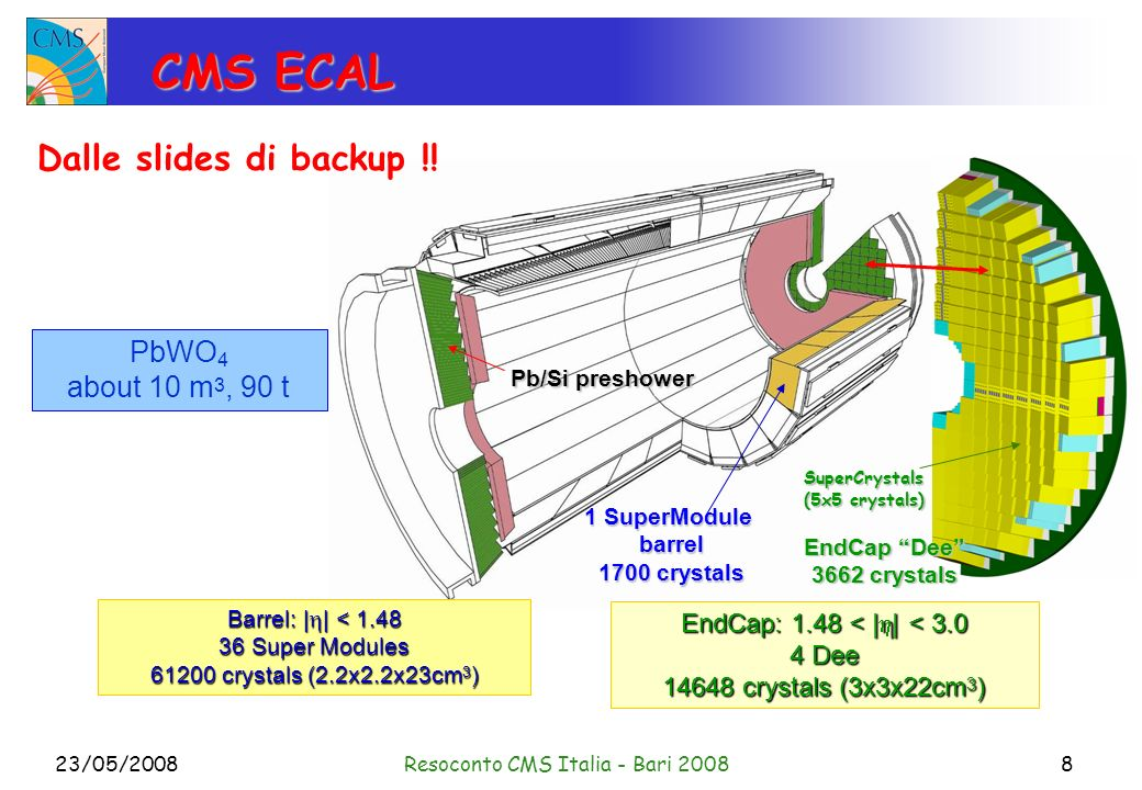 23/05/2008Resoconto CMS Italia - Bari 20089 PbWO 4 Automatic control on all crystals: Shape & dimension Radiation resistance (Transparency) Light Yield and its longitudinal uniformity Crystals from: BTCP (Bogoroditsk, Russia) SIC (Shanghai, China) Last crystal barrel: Marzo 2007 Last crystal endcap: Febbraio 2008 Light Yield vs Supermodule number Compact Fast but low light