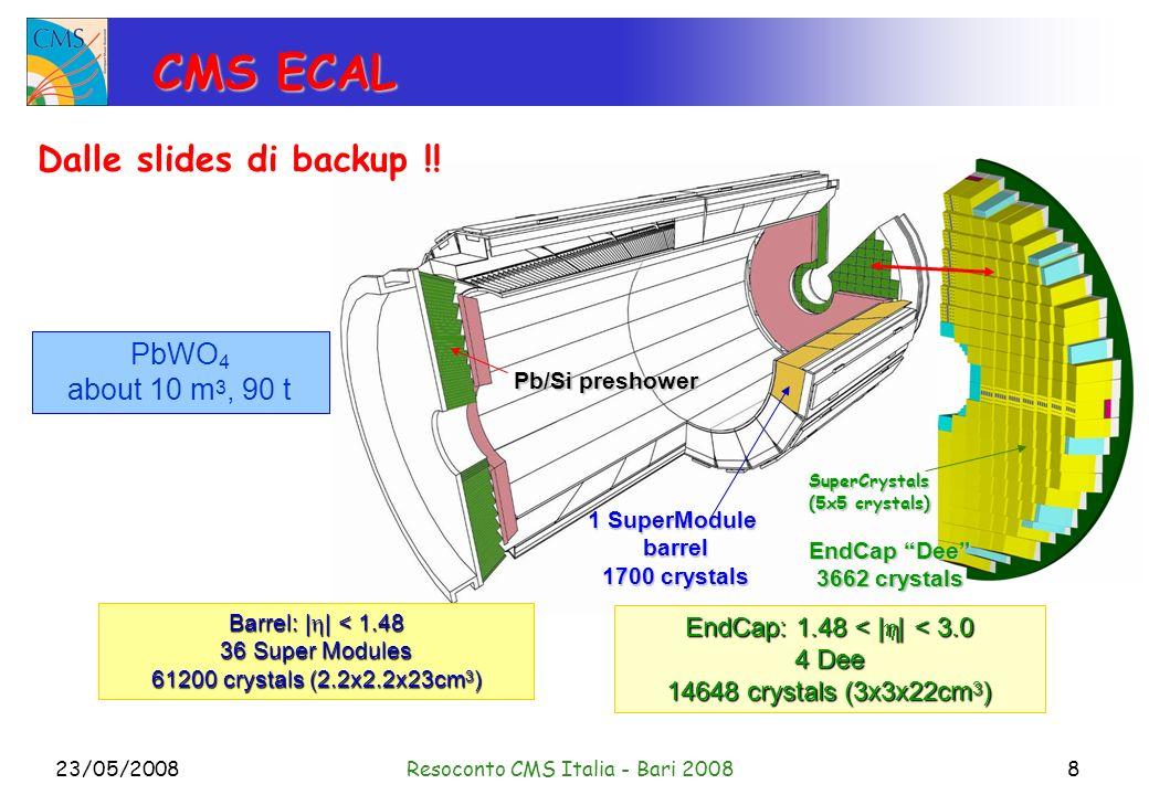 23/05/2008Resoconto CMS Italia - Bari 200819 W/Z e+ W/Z e+ Z Z ee W