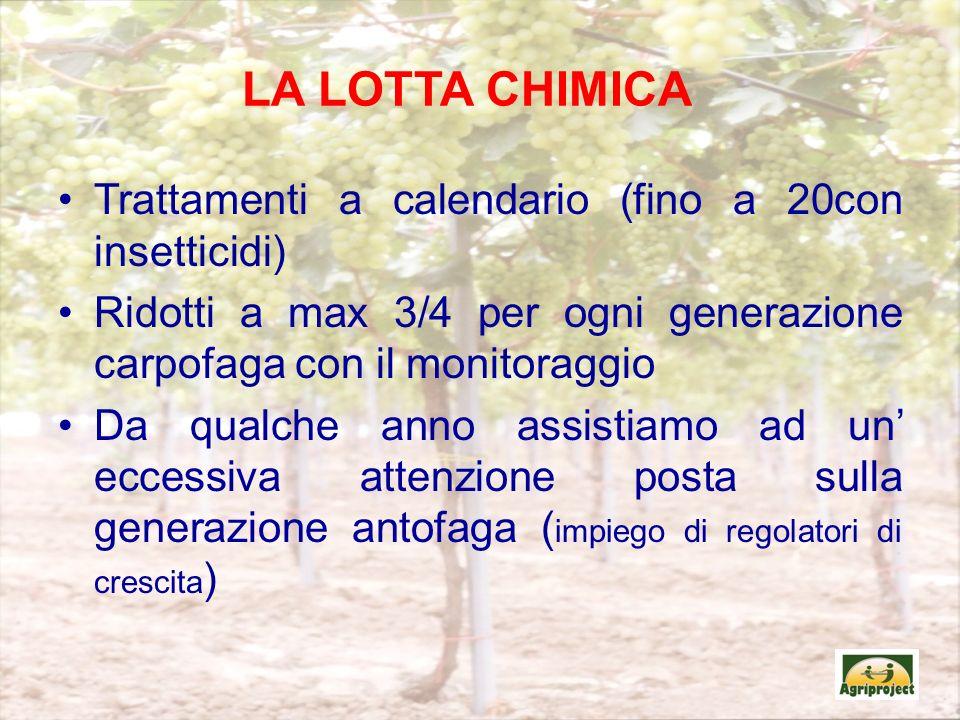 LA LOTTA CHIMICA Trattamenti a calendario (fino a 20con insetticidi)Trattamenti a calendario (fino a 20con insetticidi) Ridotti a max 3/4 per ogni gen
