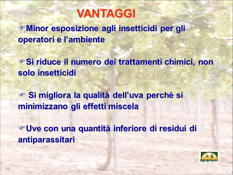 Minor esposizione agli insetticidi per gli operatori e lambiente Minor esposizione agli insetticidi per gli operatori e lambiente Si riduce il numero