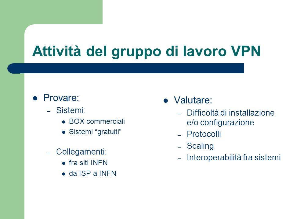 Attività del gruppo di lavoro VPN Provare: – Sistemi: BOX commerciali Sistemi gratuiti – Collegamenti: fra siti INFN da ISP a INFN Valutare: – Difficoltà di installazione e/o configurazione – Protocolli – Scaling – Interoperabilità fra sistemi