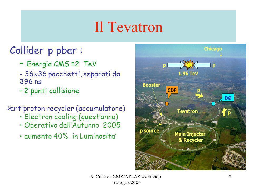 A. Castro - CMS/ATLAS workshop - Bologna 2006 2 Il Tevatron Collider p pbar : – Energia CMS =2 TeV – 36x36 pacchetti, separati da 396 ns – 2 punti col