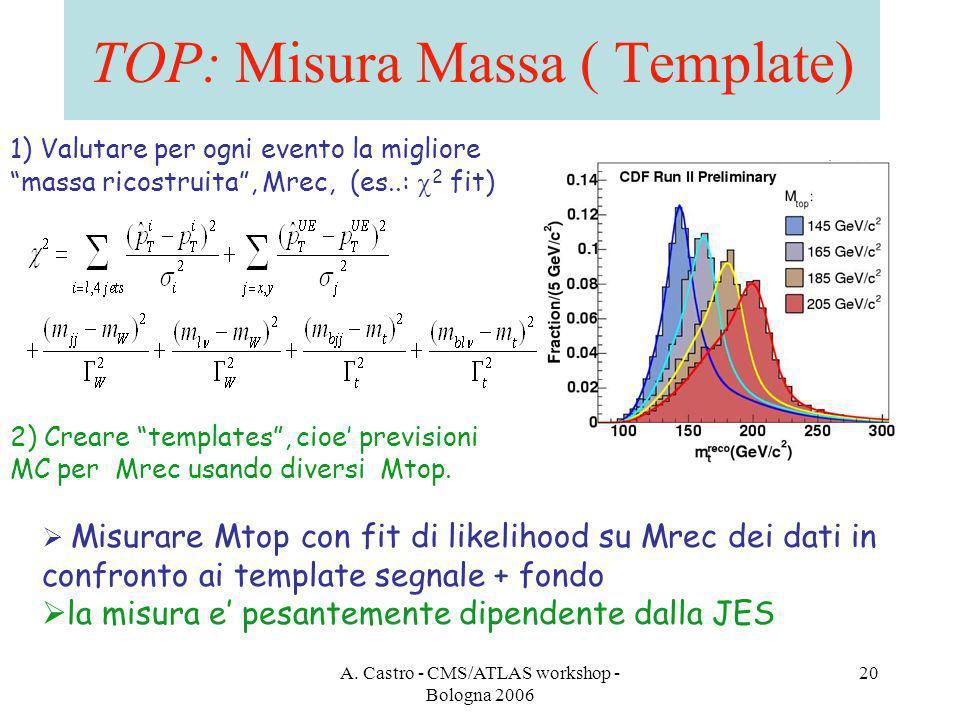 A. Castro - CMS/ATLAS workshop - Bologna 2006 20 TOP: Misura Massa ( Template) 1) Valutare per ogni evento la migliore massa ricostruita, Mrec, (es..: