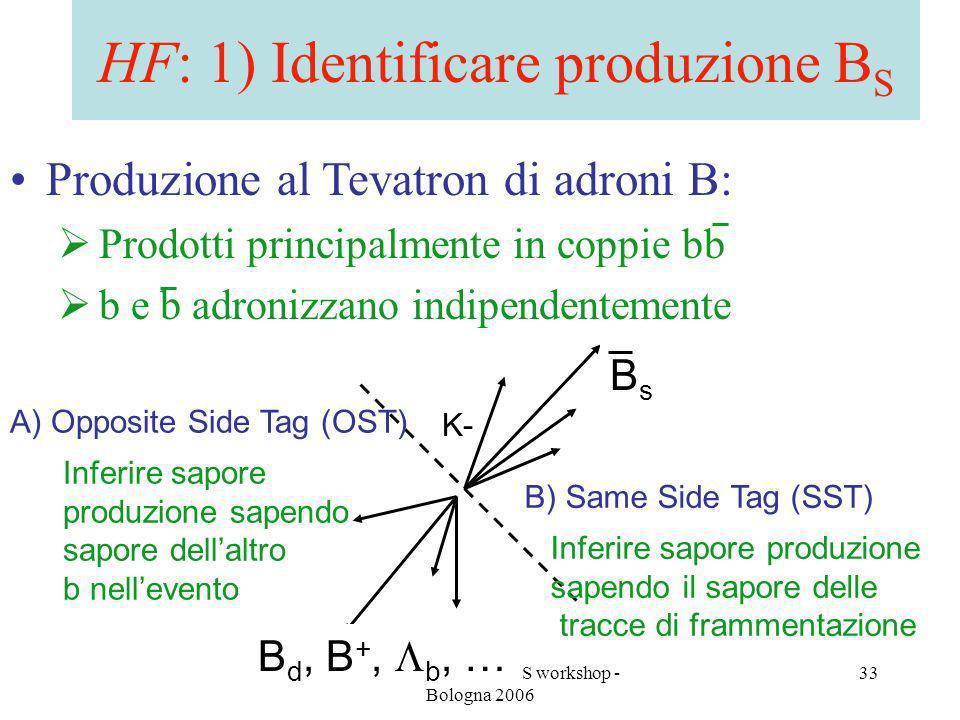 A. Castro - CMS/ATLAS workshop - Bologna 2006 33 HF: 1) Identificare produzione B S b b B d, B +, b, … BsBs B) Same Side Tag (SST) Inferire sapore pro
