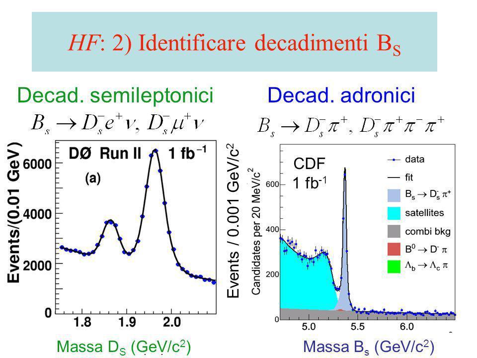 A. Castro - CMS/ATLAS workshop - Bologna 2006 34 HF: 2) Identificare decadimenti B S Decad.
