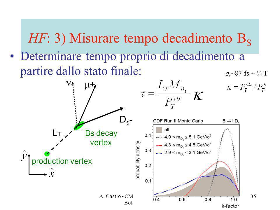 A. Castro - CMS/ATLAS workshop - Bologna 2006 35 HF: 3) Misurare tempo decadimento B S Determinare tempo proprio di decadimento a partire dallo stato