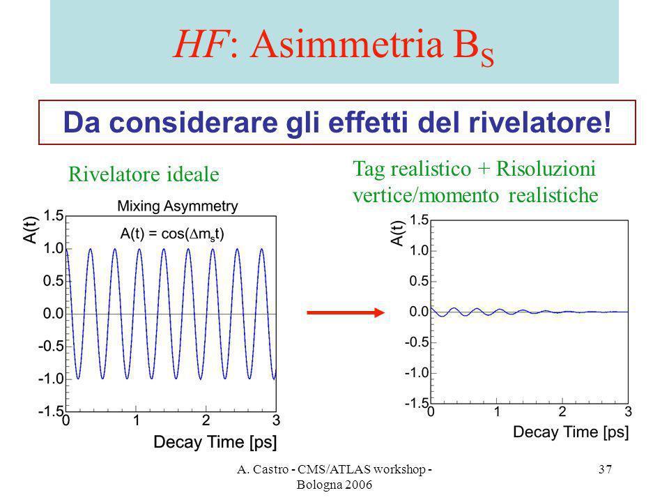 A. Castro - CMS/ATLAS workshop - Bologna 2006 37 HF: Asimmetria B S Da considerare gli effetti del rivelatore! Rivelatore ideale Tag realistico + Riso