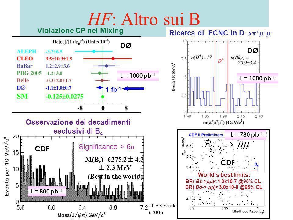 A. Castro - CMS/ATLAS workshop - Bologna 2006 41 HF: Altro sui B Significance > 6 Osservazione dei decadimenti esclusivi di B c L = 800 pb -1 CDF M(B