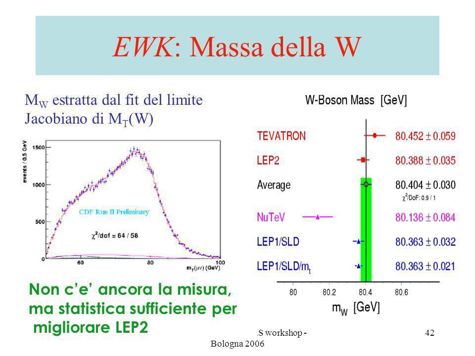 A. Castro - CMS/ATLAS workshop - Bologna 2006 42 EWK: Massa della W Non ce ancora la misura, ma statistica sufficiente per migliorare LEP2 M W estratt