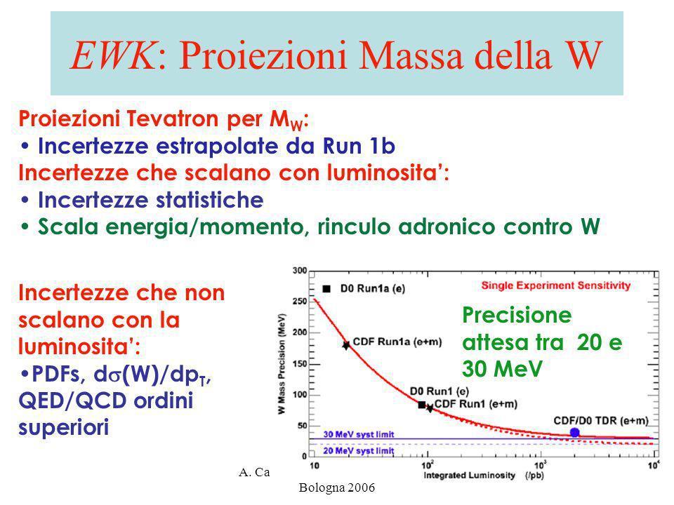A. Castro - CMS/ATLAS workshop - Bologna 2006 43 EWK: Proiezioni Massa della W Incertezze che non scalano con la luminosita: PDFs, d (W)/dp T, QED/QCD