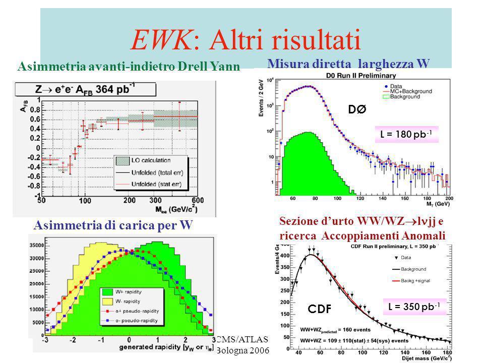 A. Castro - CMS/ATLAS workshop - Bologna 2006 45 EWK: Altri risultati Asimmetria avanti-indietro Drell Yann CDF L = 180 pb -1 Misura diretta larghezza