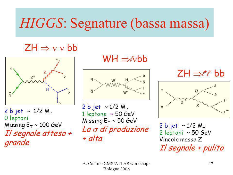 A. Castro - CMS/ATLAS workshop - Bologna 2006 47 HIGGS: Segnature (bassa massa) ZH bb 2 b jet ~ 1/2 M H 0 leptoni Missing E T ~ 100 GeV Il segnale att