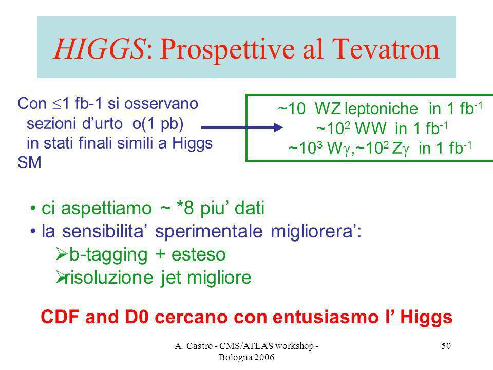 A. Castro - CMS/ATLAS workshop - Bologna 2006 50 HIGGS: Prospettive al Tevatron Con 1 fb-1 si osservano sezioni durto o(1 pb) in stati finali simili a