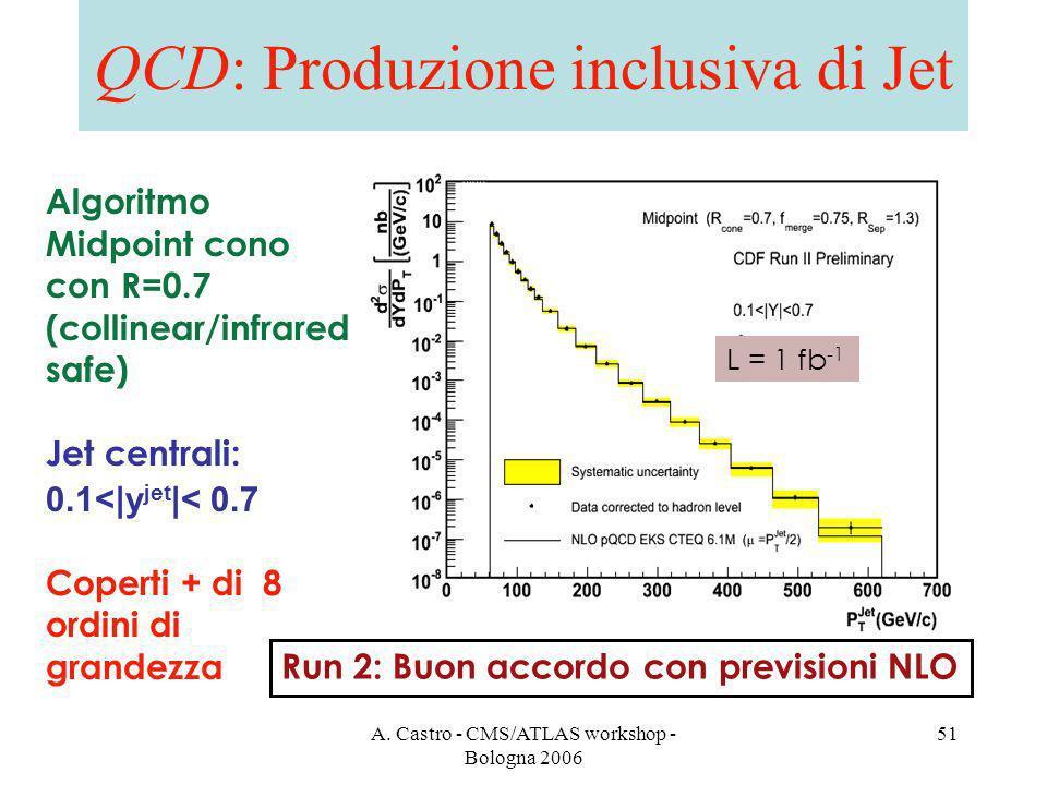 A. Castro - CMS/ATLAS workshop - Bologna 2006 51 QCD: Produzione inclusiva di Jet L = 1 fb -1 Run 2: Buon accordo con previsioni NLO Algoritmo Midpoin