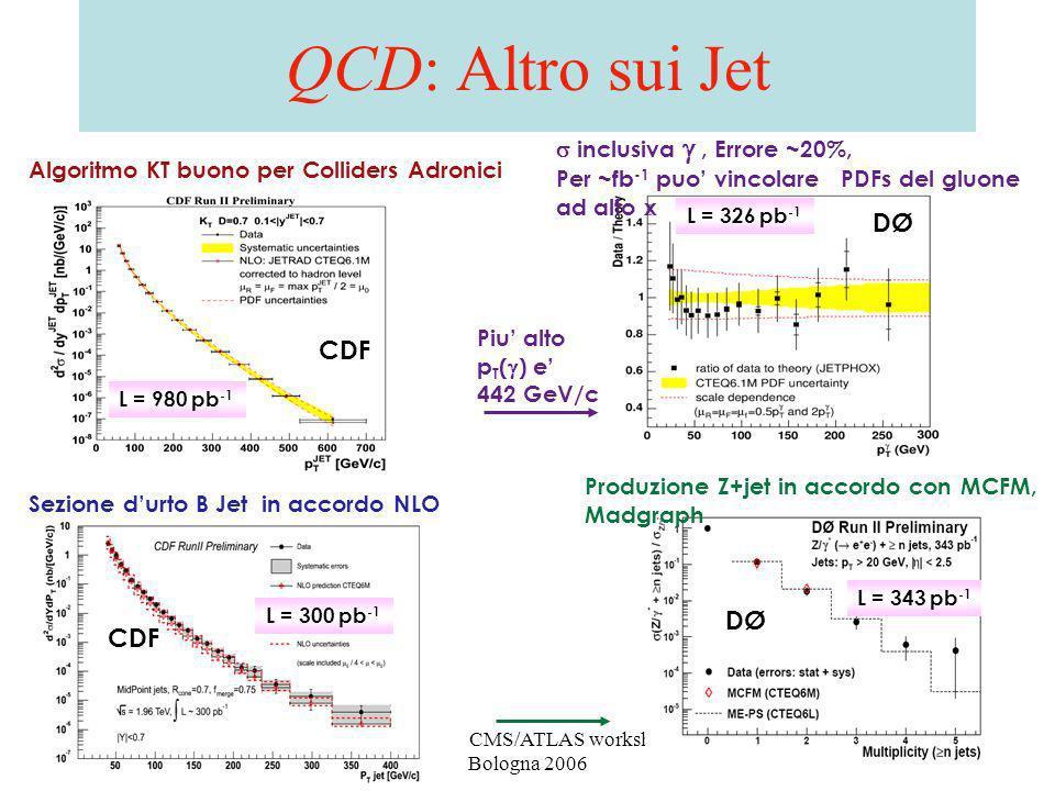 A. Castro - CMS/ATLAS workshop - Bologna 2006 53 QCD: Altro sui Jet Algoritmo KT buono per Colliders Adronici L = 980 pb -1 CDF Sezione durto B Jet in