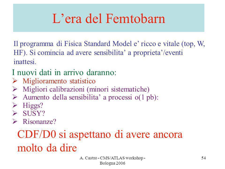 A. Castro - CMS/ATLAS workshop - Bologna 2006 54 Lera del Femtobarn I nuovi dati in arrivo daranno: Miglioramento statistico Migliori calibrazioni (mi