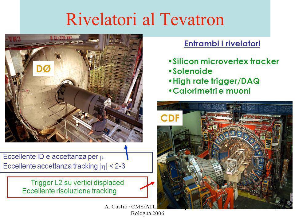 A. Castro - CMS/ATLAS workshop - Bologna 2006 8 Rivelatori al Tevatron Trigger L2 su vertici displaced Eccellente risoluzione tracking Eccellente ID e