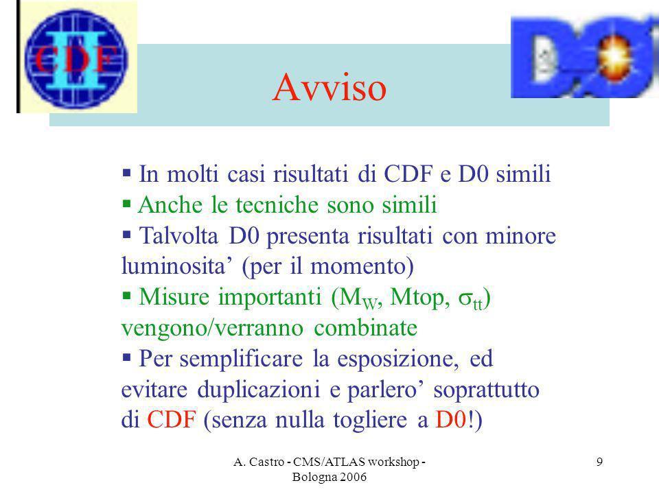 A. Castro - CMS/ATLAS workshop - Bologna 2006 9 Avviso In molti casi risultati di CDF e D0 simili Anche le tecniche sono simili Talvolta D0 presenta r
