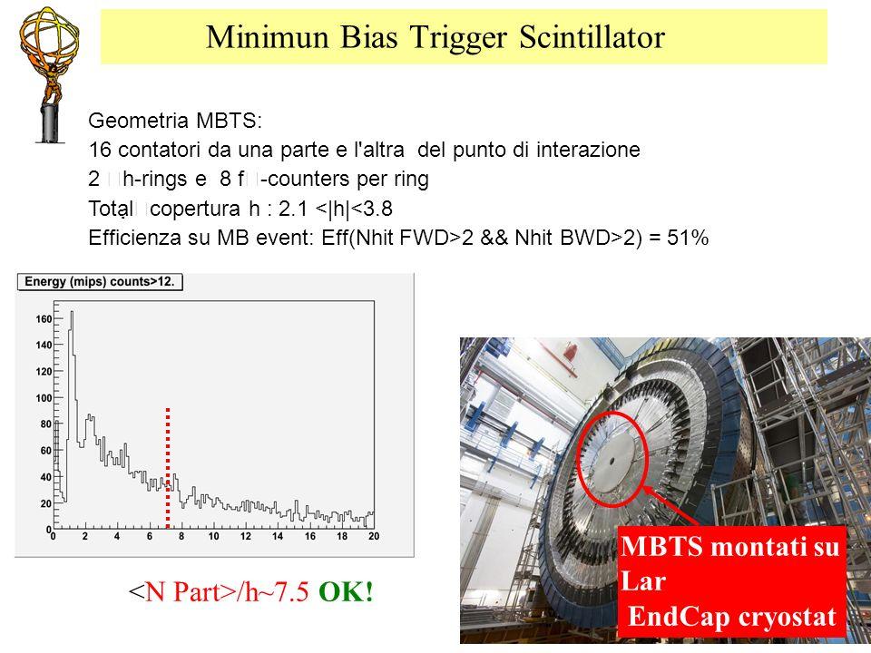 Minimun Bias Trigger Scintillator MBTS montati su Lar EndCap cryostat Geometria MBTS: 16 contatori da una parte e l altra del punto di interazione 2 h-rings e 8 f -counters per ring Total copertura h : 2.1 <|h|<3.8 Efficienza su MB event: Eff(Nhit FWD>2 && Nhit BWD>2) = 51% /h~7.5 OK!