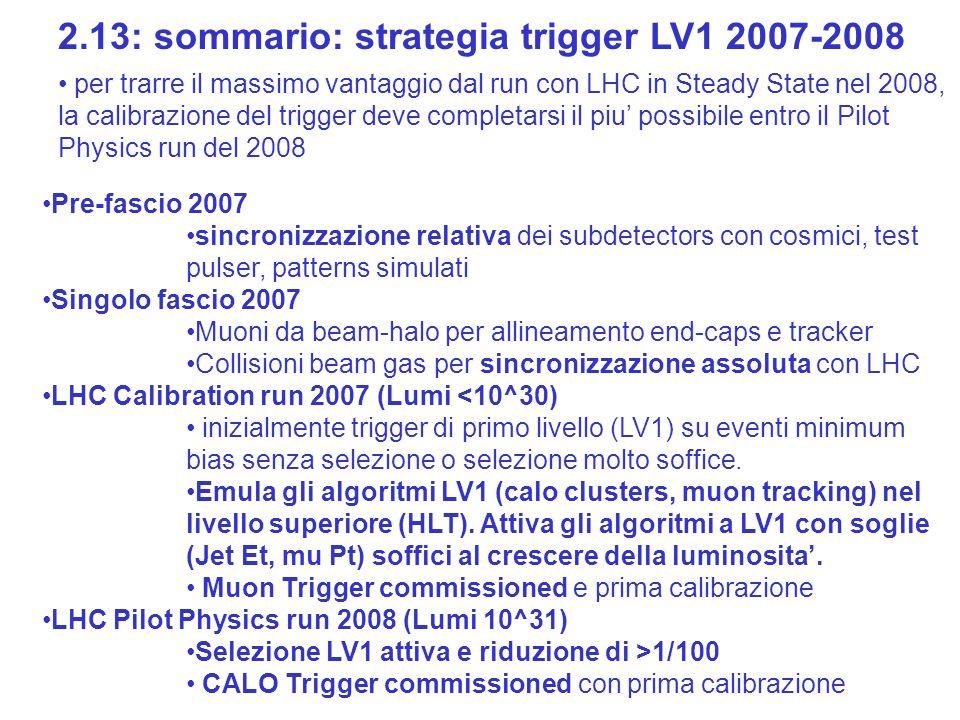 2.13: sommario: strategia trigger LV1 2007-2008 Pre-fascio 2007 sincronizzazione relativa dei subdetectors con cosmici, test pulser, patterns simulati Singolo fascio 2007 Muoni da beam-halo per allineamento end-caps e tracker Collisioni beam gas per sincronizzazione assoluta con LHC LHC Calibration run 2007 (Lumi <10^30) inizialmente trigger di primo livello (LV1) su eventi minimum bias senza selezione o selezione molto soffice.