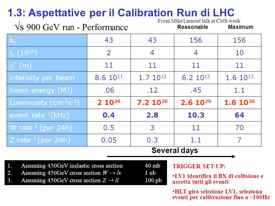 Info from Mike Lamont talk at CMS week 1.4: Aspettative per il run di LHC nel 2008 Hardware commissioning (Jan-Feb) Machine check-out (~1 month) BEAM 7 TeV commissioning (~2m) PILOT Physics run (~1 month) Steady state run (no definite info) Winter shutdown Dal che: Steady state run e ~ 3 mesi Ipotizzando 10 32 e duty cycle di 70%, ~500pb -1 per trarre il massimo vantaggio dal run, la calibrazione del trigger deve completarsi il piu possibile entro il Pilot Physics run