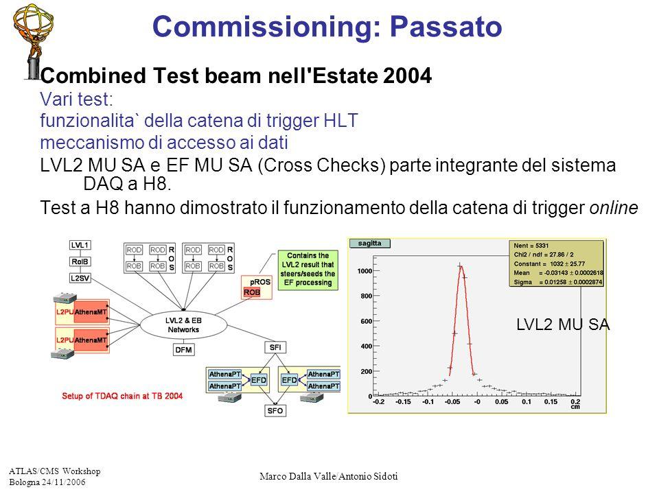 ATLAS/CMS Workshop Bologna 24/11/2006 Marco Dalla Valle/Antonio Sidoti Commissioning: Passato Combined Test beam nell Estate 2004 Vari test: funzionalita` della catena di trigger HLT meccanismo di accesso ai dati LVL2 MU SA e EF MU SA (Cross Checks) parte integrante del sistema DAQ a H8.