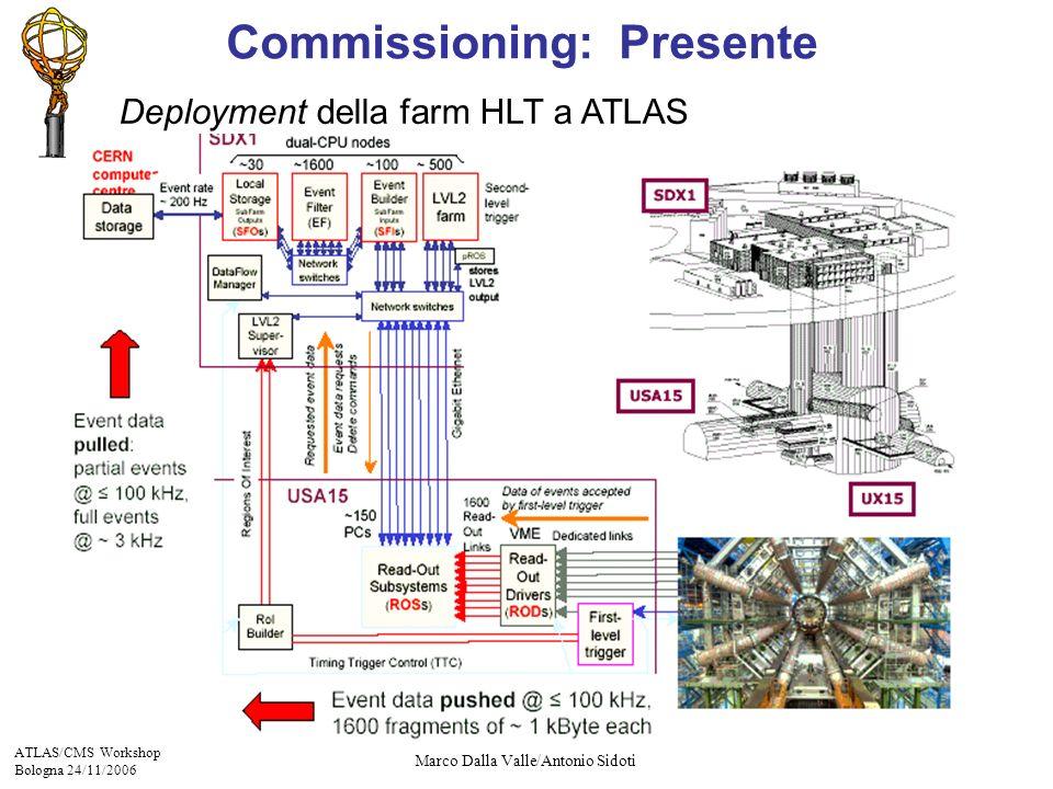 ATLAS/CMS Workshop Bologna 24/11/2006 Marco Dalla Valle/Antonio Sidoti Commissioning: Presente Deployment della farm HLT a ATLAS