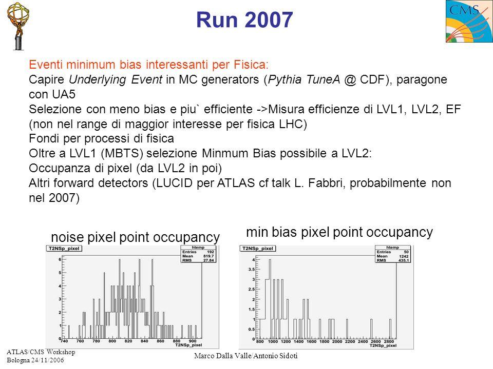 ATLAS/CMS Workshop Bologna 24/11/2006 Marco Dalla Valle/Antonio Sidoti Eventi minimum bias interessanti per Fisica: Capire Underlying Event in MC generators (Pythia TuneA @ CDF), paragone con UA5 Selezione con meno bias e piu` efficiente ->Misura efficienze di LVL1, LVL2, EF (non nel range di maggior interesse per fisica LHC) Fondi per processi di fisica Oltre a LVL1 (MBTS) selezione Minmum Bias possibile a LVL2: Occupanza di pixel (da LVL2 in poi) Altri forward detectors (LUCID per ATLAS cf talk L.