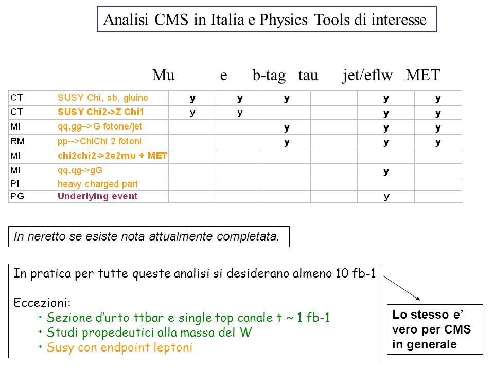 Analisi CMS in Italia e Physics Tools di interesse Mu e b-tag tau jet/eflw MET In neretto se esiste nota attualmente completata. In pratica per tutte