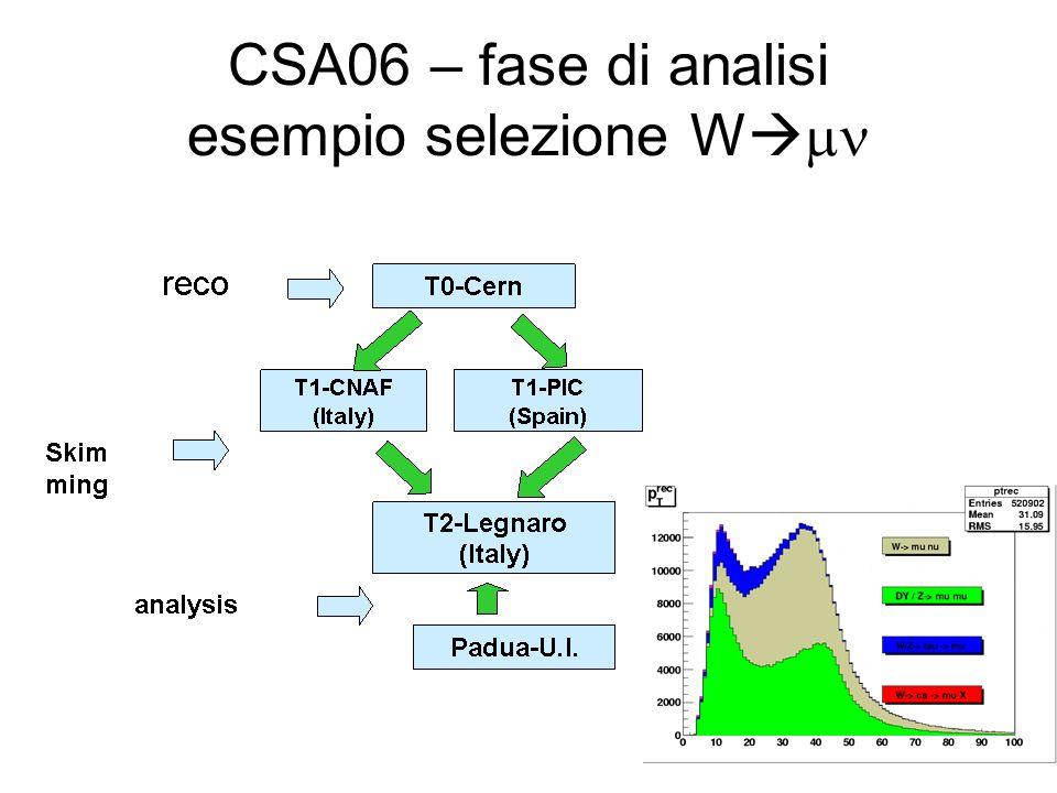 CSA06 – fase di analisi esempio selezione W