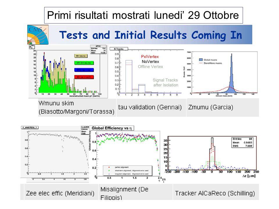 Primi risultati mostrati lunedi 29 Ottobre
