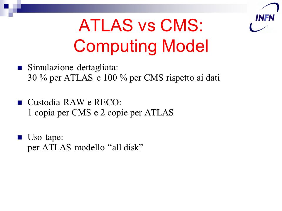 ATLAS vs CMS: Computing Model Simulazione dettagliata: 30 % per ATLAS e 100 % per CMS rispetto ai dati Custodia RAW e RECO: 1 copia per CMS e 2 copie per ATLAS Uso tape: per ATLAS modello all disk
