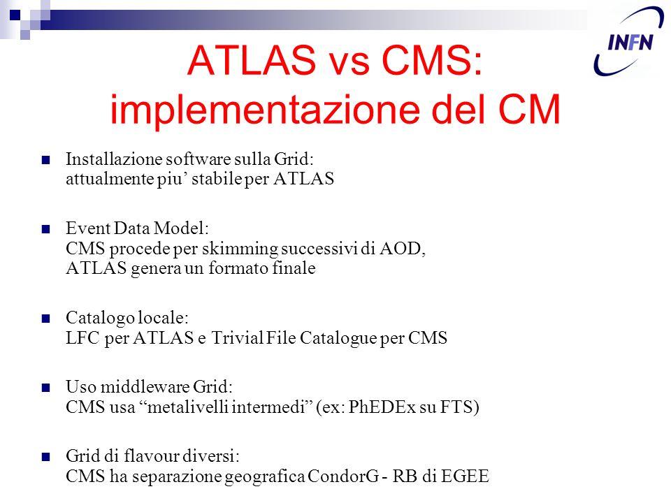 ATLAS vs CMS: implementazione del CM Installazione software sulla Grid: attualmente piu stabile per ATLAS Event Data Model: CMS procede per skimming successivi di AOD, ATLAS genera un formato finale Catalogo locale: LFC per ATLAS e Trivial File Catalogue per CMS Uso middleware Grid: CMS usa metalivelli intermedi (ex: PhEDEx su FTS) Grid di flavour diversi: CMS ha separazione geografica CondorG - RB di EGEE