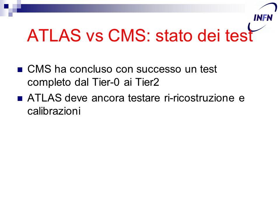 ATLAS vs CMS: stato dei test CMS ha concluso con successo un test completo dal Tier-0 ai Tier2 ATLAS deve ancora testare ri-ricostruzione e calibrazioni