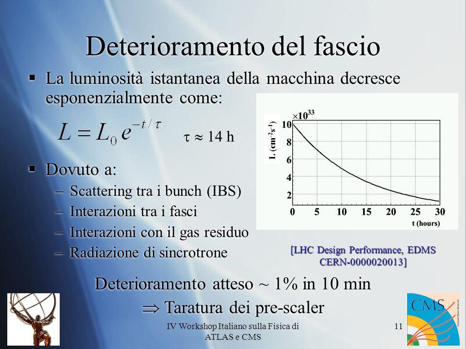 IV Workshop Italiano sulla Fisica di ATLAS e CMS 11 Deterioramento del fascio La luminosità istantanea della macchina decresce esponenzialmente come: Dovuto a: Scattering tra i bunch (IBS) Interazioni tra i fasci Interazioni con il gas residuo Radiazione di sincrotrone La luminosità istantanea della macchina decresce esponenzialmente come: Dovuto a: Scattering tra i bunch (IBS) Interazioni tra i fasci Interazioni con il gas residuo Radiazione di sincrotrone 14 h Deterioramento atteso ~ 1% in 10 min Taratura dei pre-scaler Deterioramento atteso ~ 1% in 10 min Taratura dei pre-scaler [LHC Design Performance, EDMS CERN-0000020013] L (cm -2 s -1 )