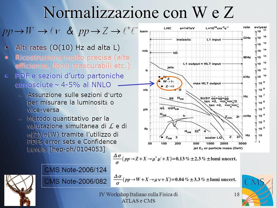IV Workshop Italiano sulla Fisica di ATLAS e CMS 18 Normalizzazione con W e Z Alti rates (O(10) Hz ad alta L) Ricostruzione molto precisa (alte efficienze, fondi trascurabili etc.) PDF e sezioni durto partoniche conosciute 4-5% al NNLO Assunzione sulle sezioni d urto per misurare la luminosit à o vice-versa Metodo quantitativo per la valutazione simultanea di L e di(Z)/(W) tramite lutilizzo di PDFs error sets e Confidence Levels [hep-ph/0104053] Alti rates (O(10) Hz ad alta L) Ricostruzione molto precisa (alte efficienze, fondi trascurabili etc.) PDF e sezioni durto partoniche conosciute 4-5% al NNLO Assunzione sulle sezioni d urto per misurare la luminosit à o vice-versa Metodo quantitativo per la valutazione simultanea di L e di(Z)/(W) tramite lutilizzo di PDFs error sets e Confidence Levels [hep-ph/0104053] CMS Note-2006/124 CMS Note-2006/082