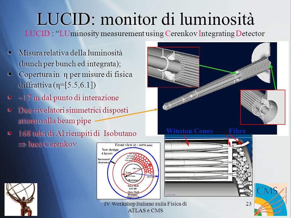 IV Workshop Italiano sulla Fisica di ATLAS e CMS 23 Misura relativa della luminosità (bunch per bunch ed integrata); Copertura in η per misure di fisica diffrattiva (η=[5.5,6.1]) ~17 m dal punto di interazione Due rivelatori simmetrici disposti attorno alla beam pipe 168 tubi di Al riempiti di Isobutano luce Cerenkov Misura relativa della luminosità (bunch per bunch ed integrata); Copertura in η per misure di fisica diffrattiva (η=[5.5,6.1]) ~17 m dal punto di interazione Due rivelatori simmetrici disposti attorno alla beam pipe 168 tubi di Al riempiti di Isobutano luce Cerenkov LUCID: monitor di luminosità LUCID : LUminosity measurement using Cerenkov Integrating Detector Winston Cones Fibre