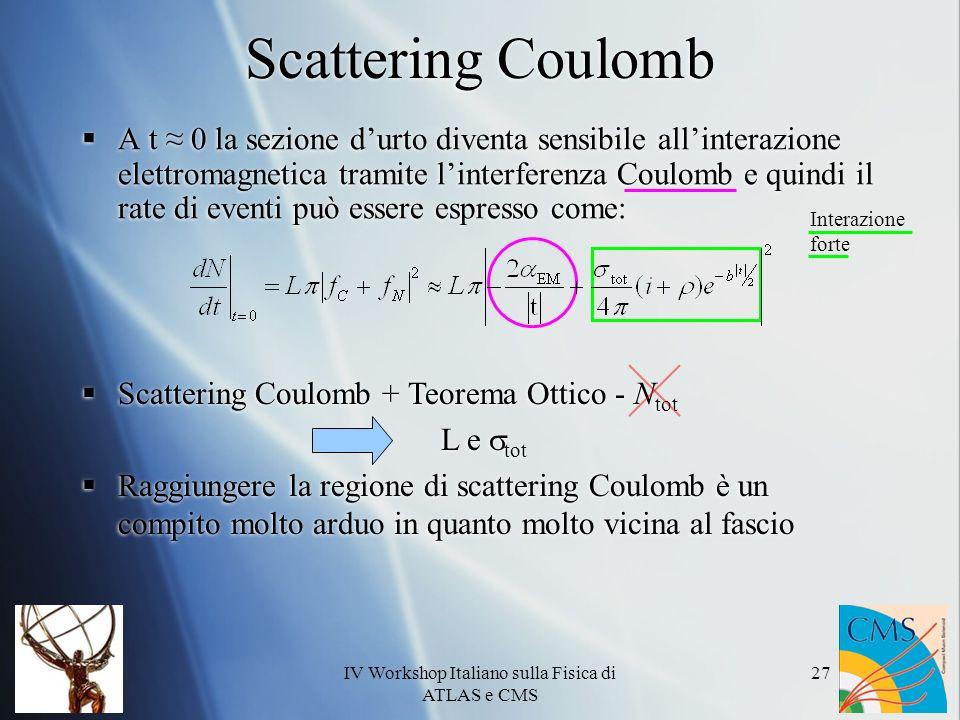 IV Workshop Italiano sulla Fisica di ATLAS e CMS 27 Scattering Coulomb A t 0 la sezione durto diventa sensibile allinterazione elettromagnetica tramite linterferenza Coulomb e quindi il rate di eventi può essere espresso come: Interazione forte Scattering Coulomb + Teorema Ottico - N tot L e tot Raggiungere la regione di scattering Coulomb è un compito molto arduo in quanto molto vicina al fascio Scattering Coulomb + Teorema Ottico - N tot L e tot Raggiungere la regione di scattering Coulomb è un compito molto arduo in quanto molto vicina al fascio