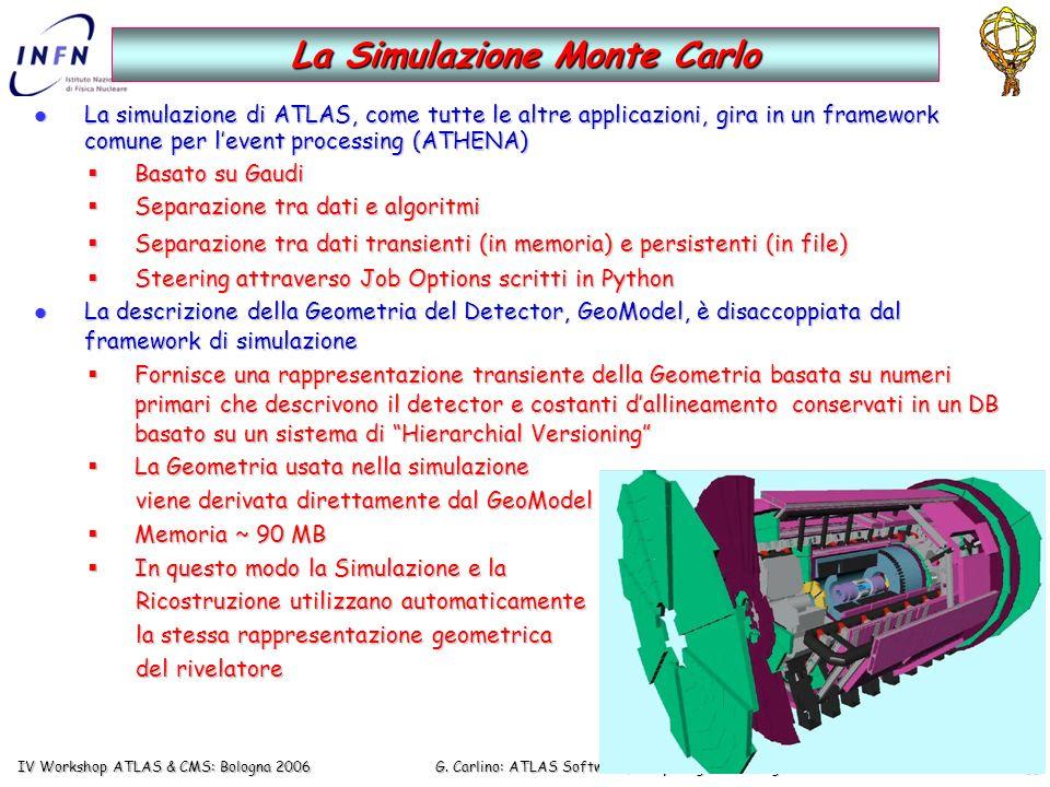 G. Carlino: ATLAS Software, Computing & Challenges nei Tier-2 IV Workshop ATLAS & CMS: Bologna 2006 10 l La simulazione di ATLAS, come tutte le altre
