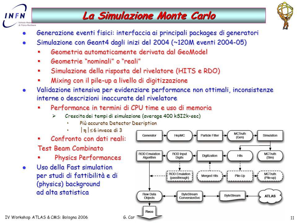 G. Carlino: ATLAS Software, Computing & Challenges nei Tier-2 IV Workshop ATLAS & CMS: Bologna 2006 11 l Generazione eventi fisici: interfaccia ai pri