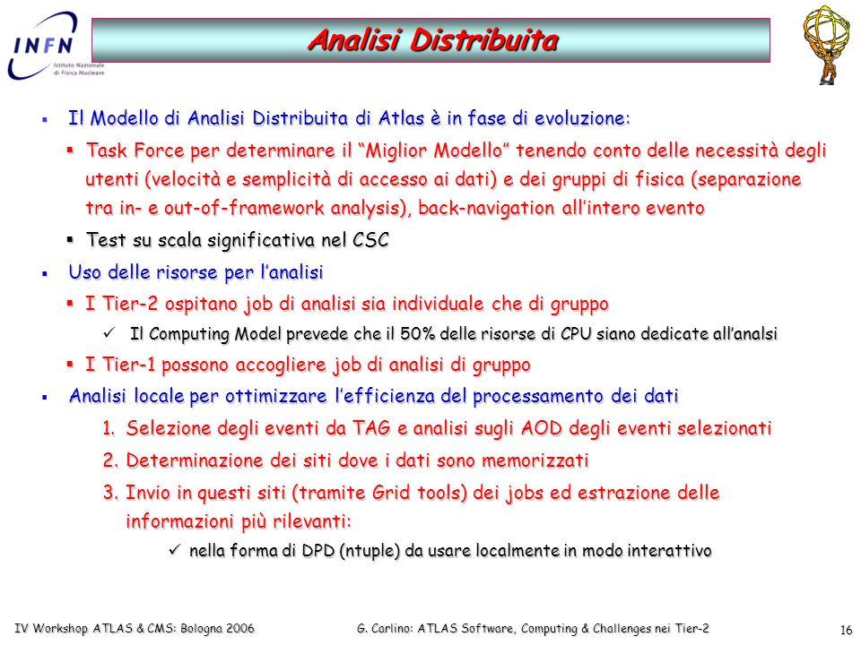 G. Carlino: ATLAS Software, Computing & Challenges nei Tier-2 IV Workshop ATLAS & CMS: Bologna 2006 16 Il Modello di Analisi Distribuita di Atlasè in